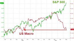 US_Macro_Data