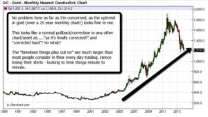 Gold_Bull_Market_Fine_Forex_Kong