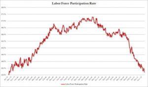 Labor Force Participation Rate_1