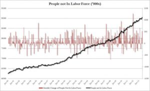 Labor Force Participation_0