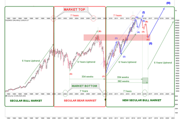 Market_Tops_Forex_Kong