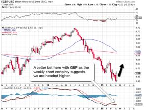 GBP_USD_Forex_Kong_April_20